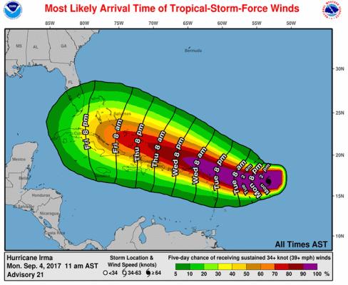 Irma, en på många sätt stor cyklon