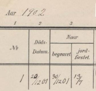 dolm-sogn-1902