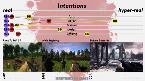 Showing how the new art direction compares with previous BiA games.