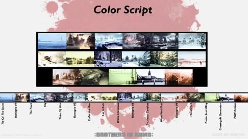 Color Script as it runs through the level progression.