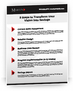 5 Steps to Transform Your Vision Into Savings - MartinSupply.com