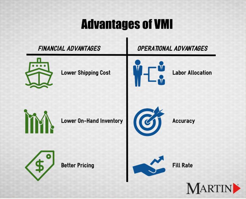 advantages of vendor managed inventory martin supply