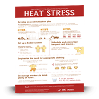 Protect Your Workers from Heat Stress Infographic from Centers of Disease Control and Prevention (CDC) - MartinSupply.com