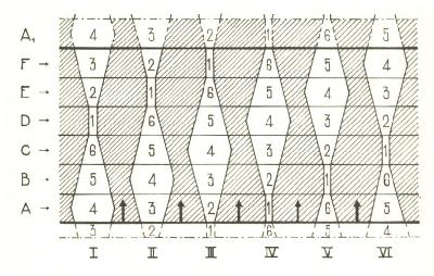L20-1
