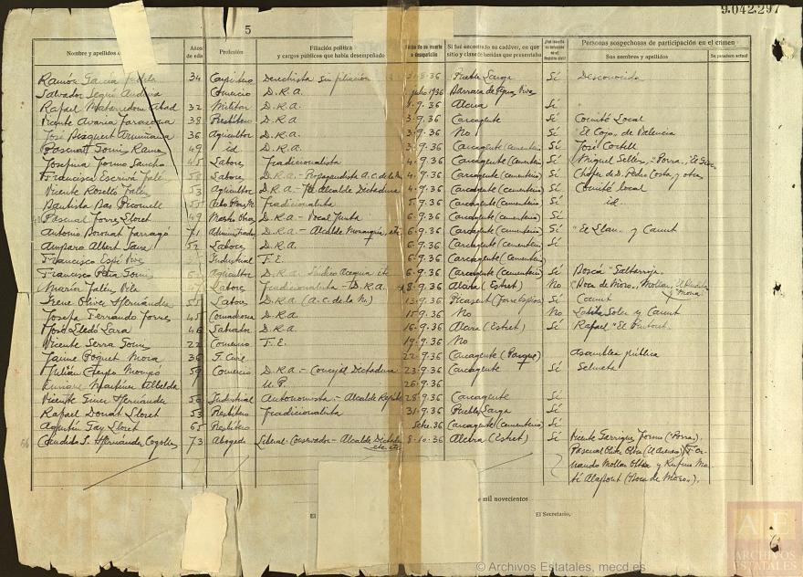 Certificado del ayuntamiento de Carcagente en el que consta el asesinato de Pascual Torres.