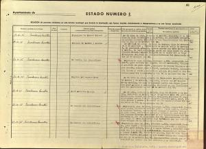 Registro de asesinados en el cementerio de Vallecas (folio 41).