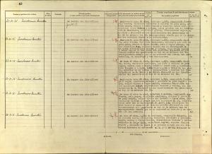 Registro de asesinados en Vallecas (folio 42).