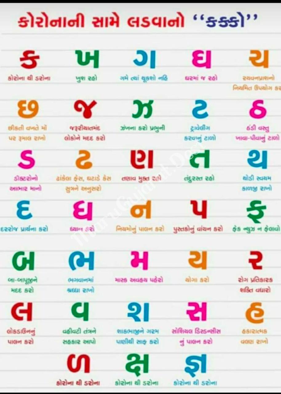 superb image CORONA Same Ladvano Gujarati