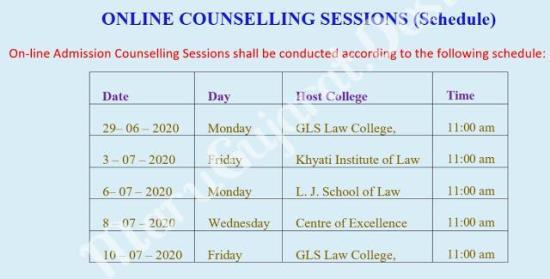 Gujarat University LLB Admission
