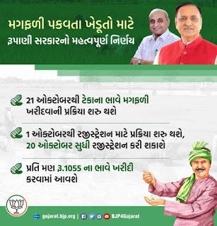 Teka na Bhav Registration in Gujarat