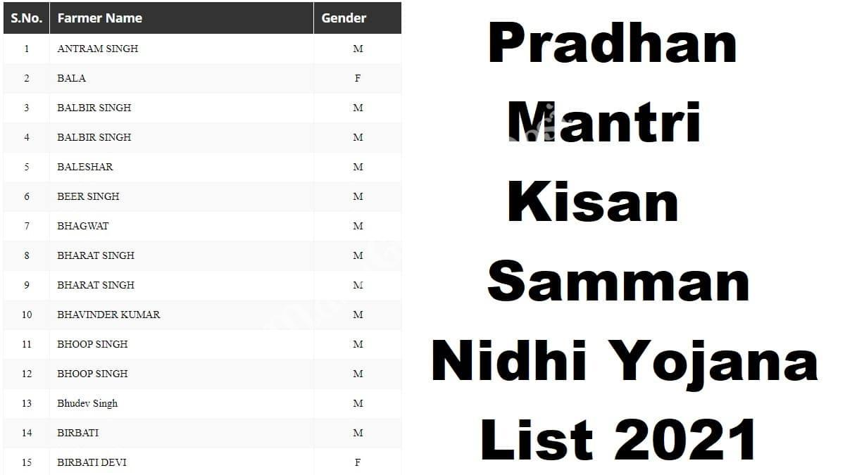 PM Kisan Samman Nidhi List PDF Name Wise