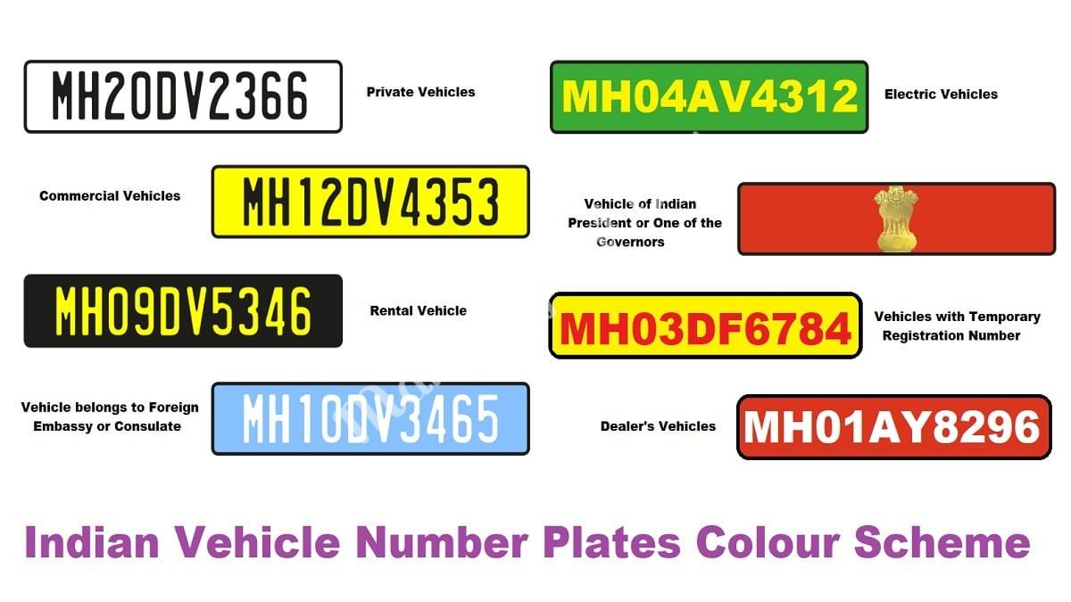 colour-scheme-2021-for-india-vehicle-number-plates-by-morth
