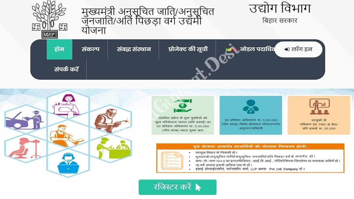 Bihar Mukhyamantri EBC Udyami Yojana 2021 » MaruGujaratDesi
