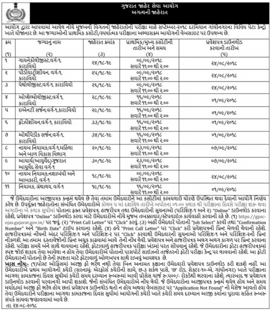 GPSC Exam / Call Letter Notification for Director, Deputy Director & Various Others Posts 2018 @www.marugujarat.online