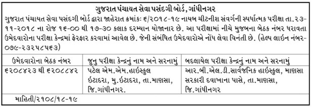 GPSSB Exam Center Change Notification for Nayab Chitnish Posts 2018