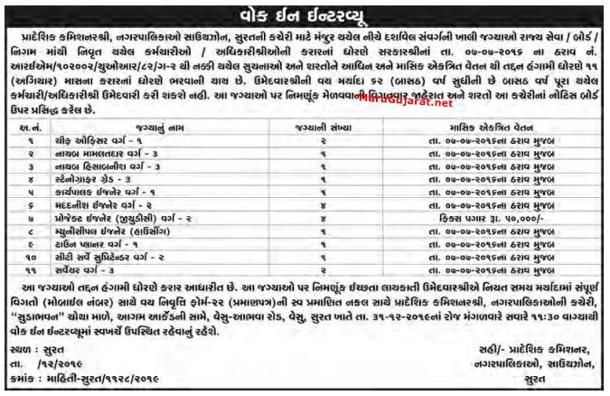 Regional Commissioner Municipality, Surat Recruitment for Various Posts 2019