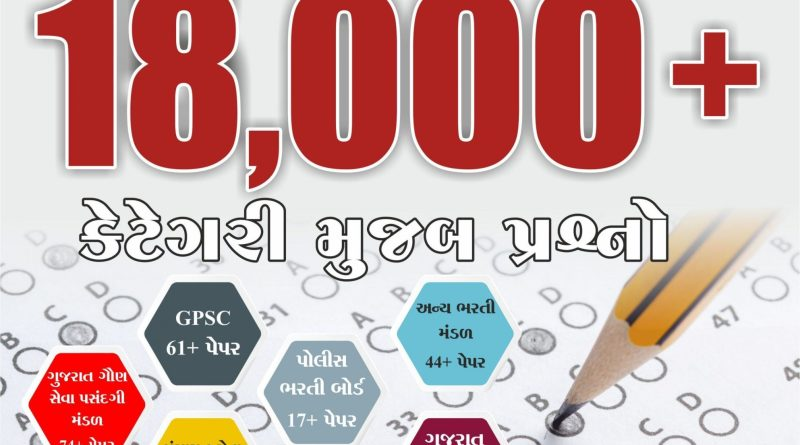 Binsachivalay exam old papers 18000 question book in pdf.