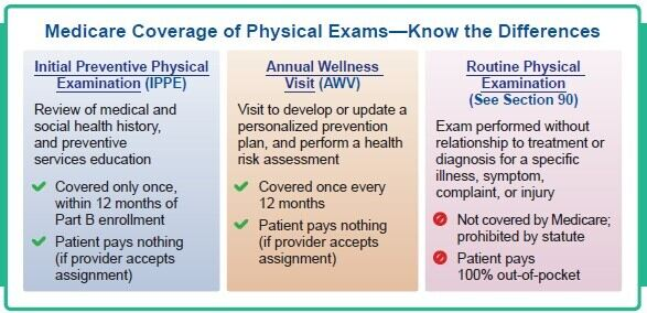 Accountable Care Organizations Acos Cape Fear Valley Health Fayetteville Nc Ft Bragg