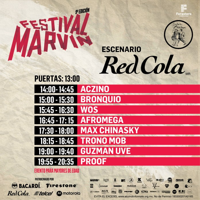 Escenario Red Cola