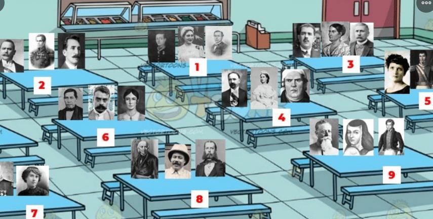 Personajes históricos en qué mesa te sentarías