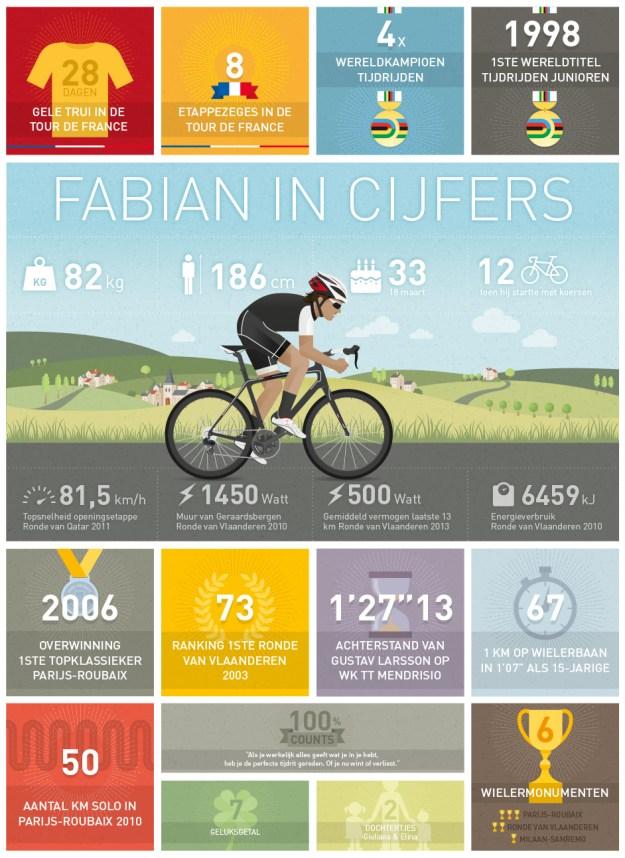 201608116-titanen-info-cancellara