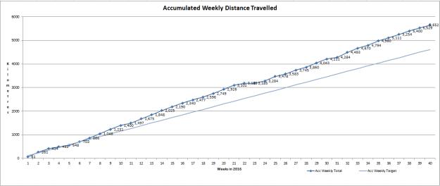 2016-september-graph