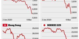 κορονοϊός καπιταλιστική κρίση