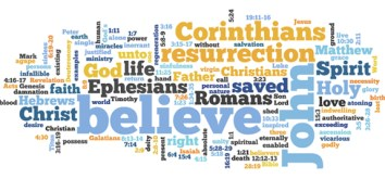 what-we-believe-page