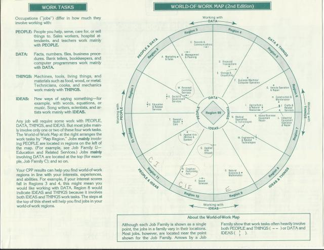 Mary's Career Planning Report, page 4, 1984.