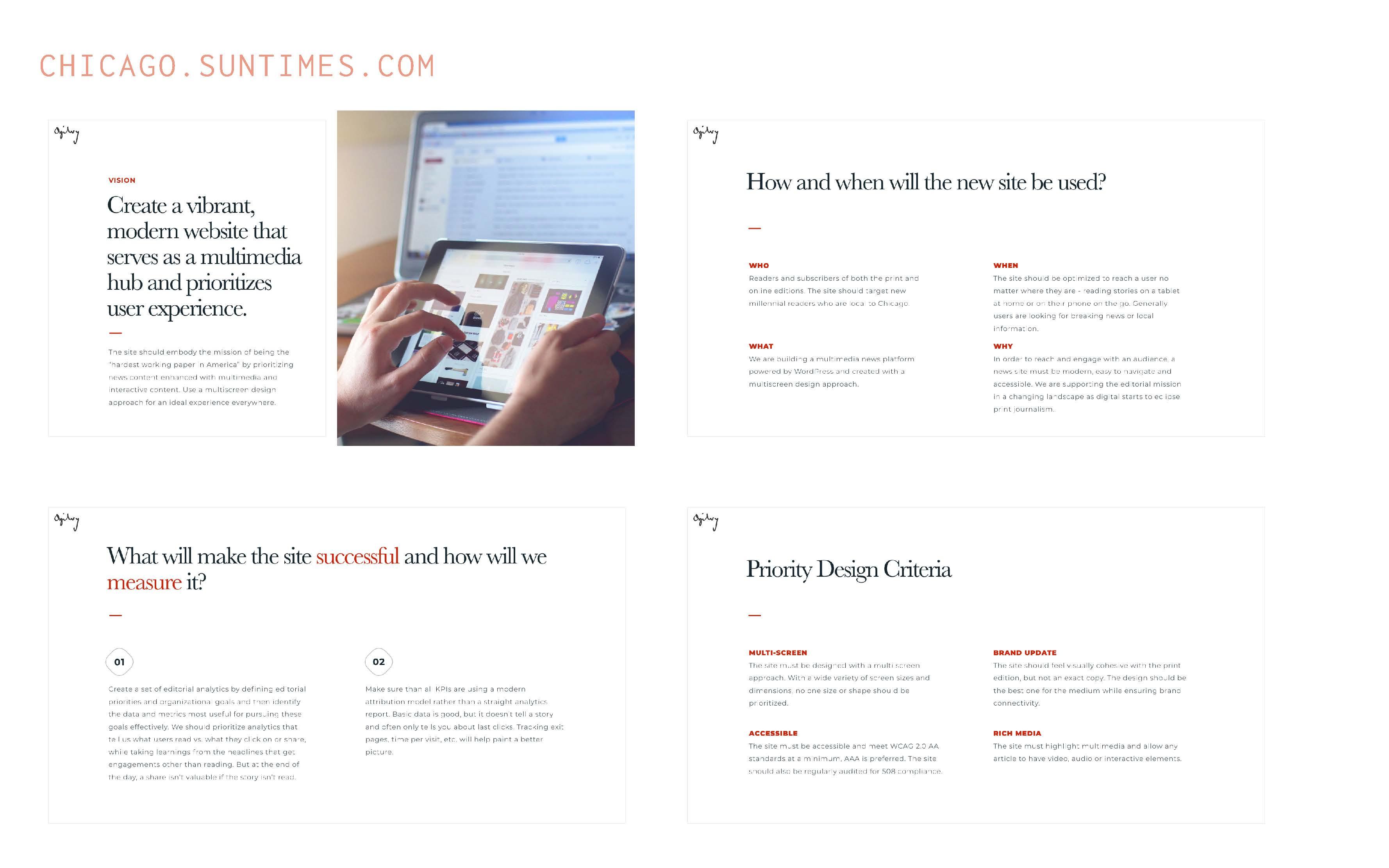 UX Strategy Slides