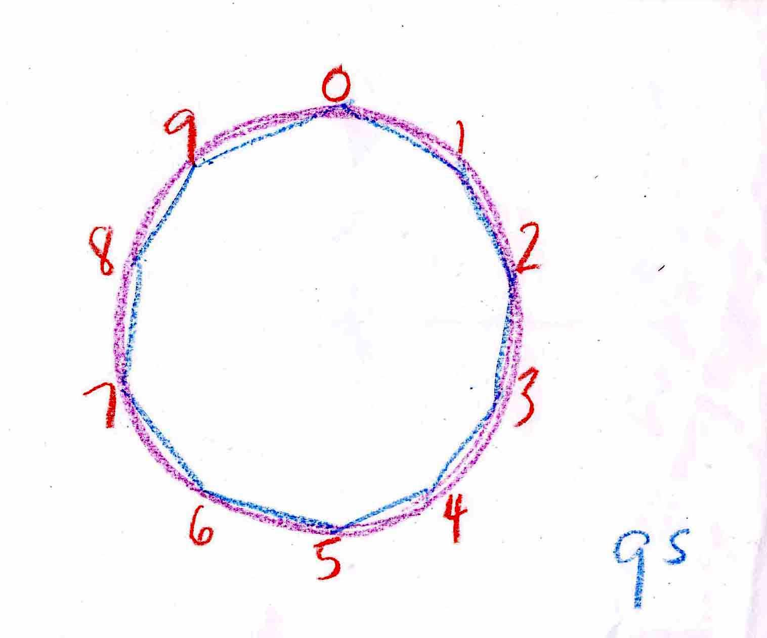 Qualitative Math Counting Stars
