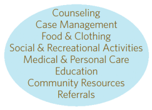Counseling, Case Management, Food & Clothing, Social & Recreational, Medical & Personal Care, Education, Community Resources, Referrals