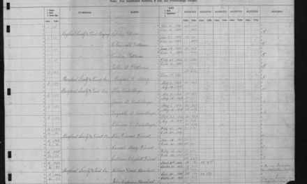 Washington County Maryland Guardianships 1778 – 1986