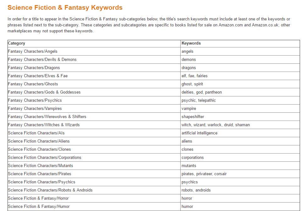 sci fi, keywords, metadata