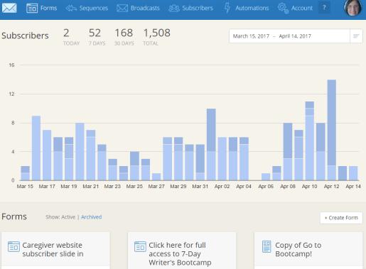 ConvertKit app in making author platform