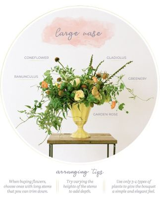 How to Arrange Flowers with FTD