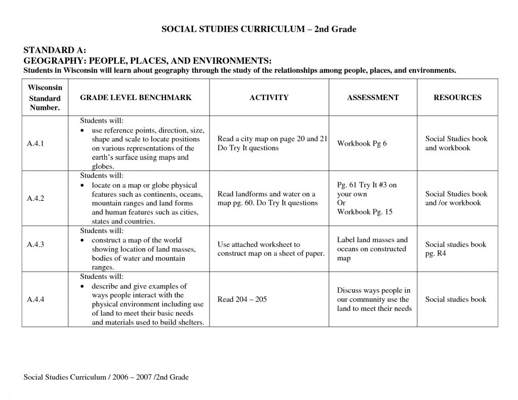 2nd Grade Social Stu S Worksheets 5th Grade Social Stu S