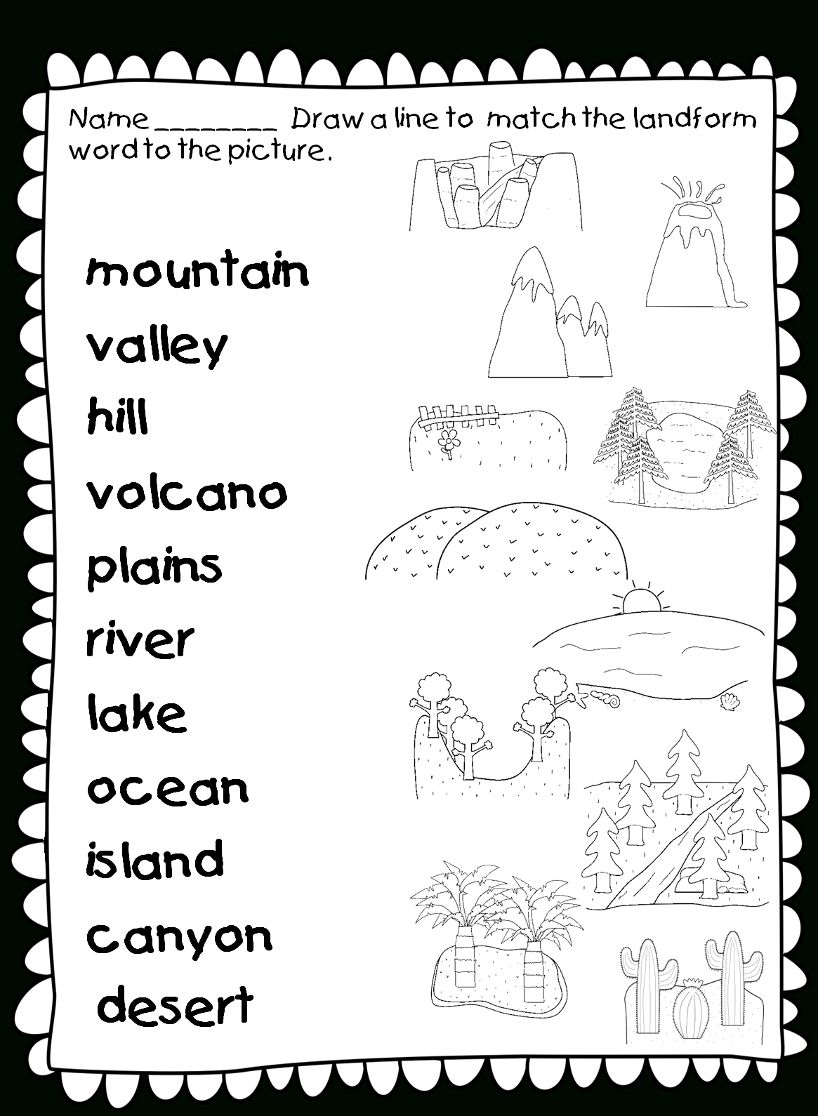 Landforms Visual Guide