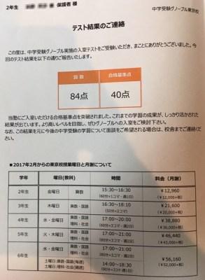 グノ―ブル 入室テスト 結果