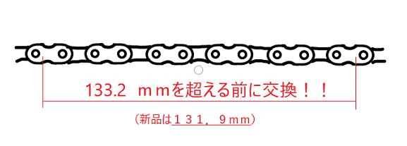チェーンは133.2mmを超える前に交換。 (新品は131.9mmの区間)