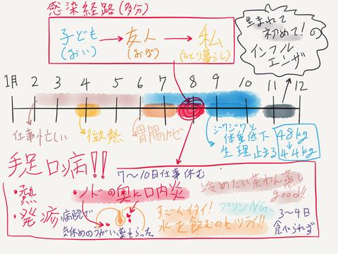 アイデア - 8