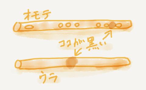 アイデア - 5
