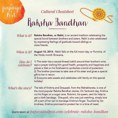 what-is-raksha-bandhan