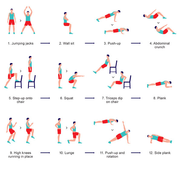 Photo: Courtesy 7minute workout app