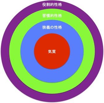 enneagram_circle_human