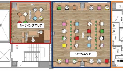 福岡のコワーキングスペース|博多天神のコワーク一覧まとめ
