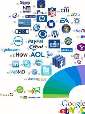 10 Warna Paling Mempengaruhi Marketing - Blue-Brands-Warna-Biru-pada-Web-Desain-dan-Grafis-10-warna-yang-mempengaruhi-sales-dan-marketing