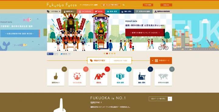Desain-Website-Jepang-Inspiratif-Fukuoka-Facts