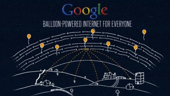 Balon Penyedia Akses Internet