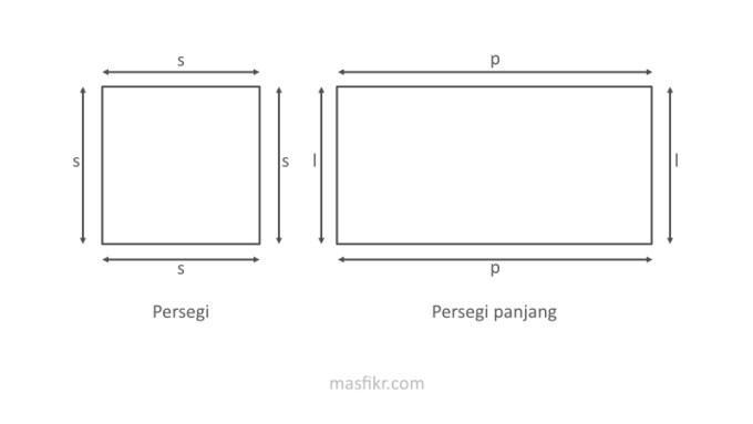 sisi persegi dan persegi panjang